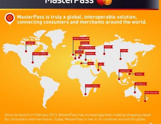 באירופה ירכשו מתנות חג באמצעות MasterPass
